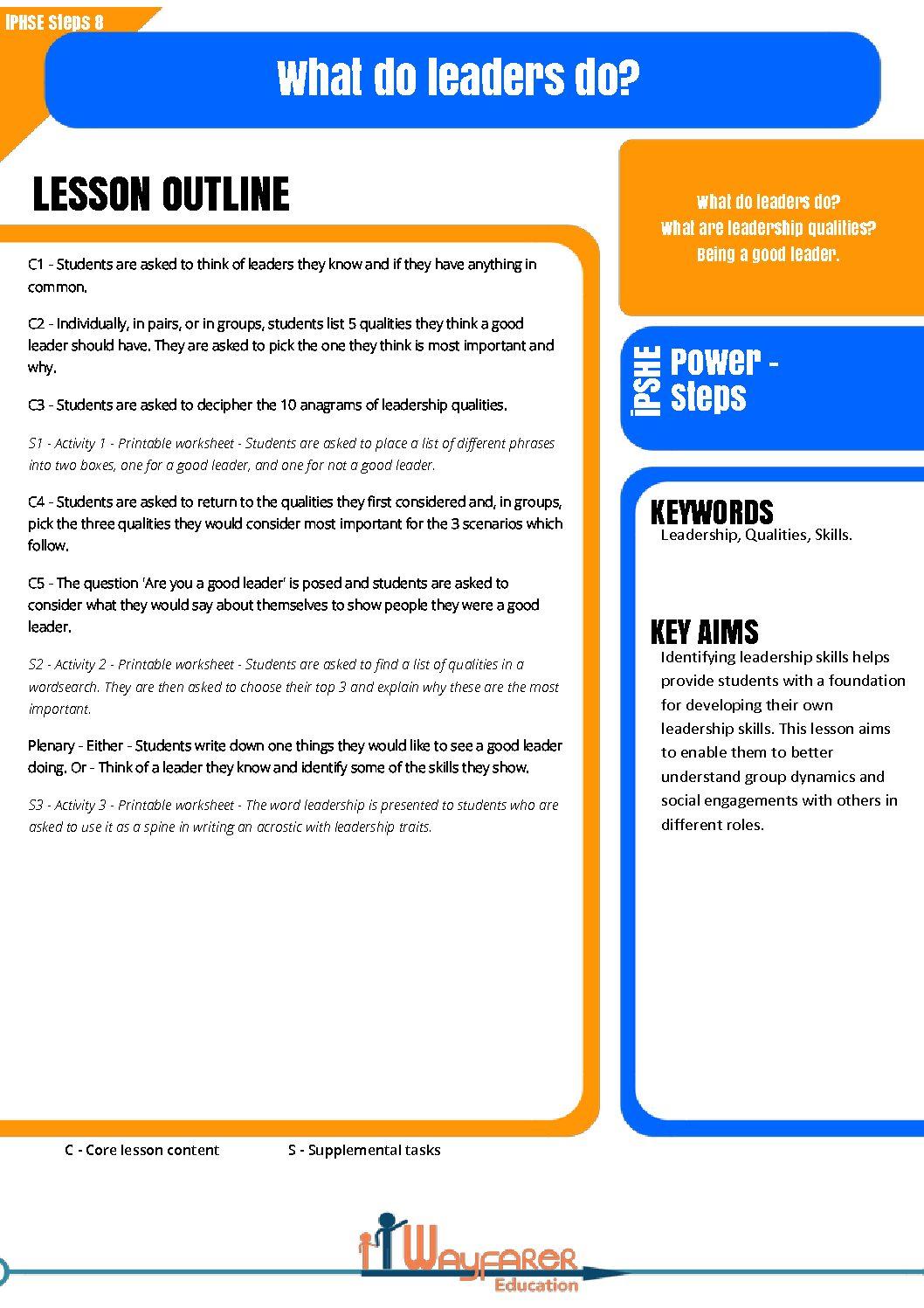 iPSHE Steps Power - Wayfarer Education